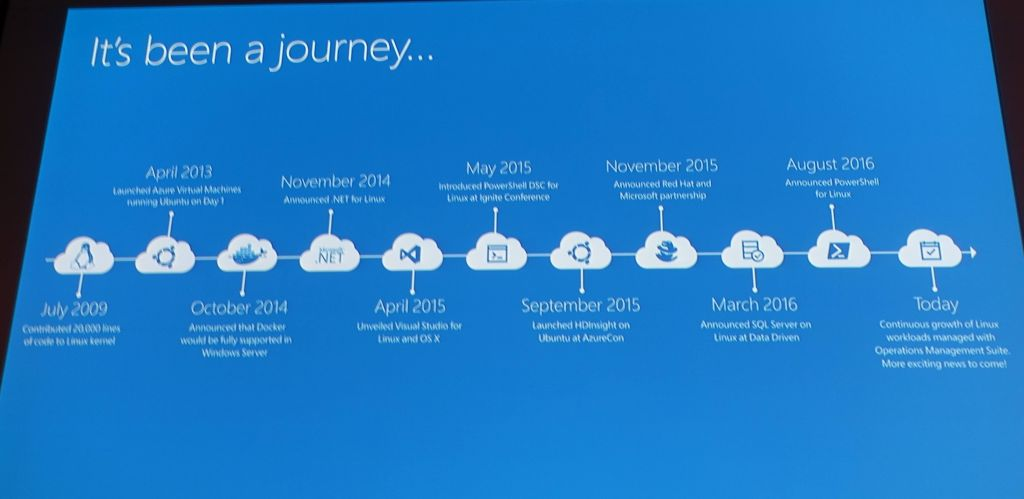 kind of weird to see a keynote on Microsoft showing their 'longstanding' contributions to linux