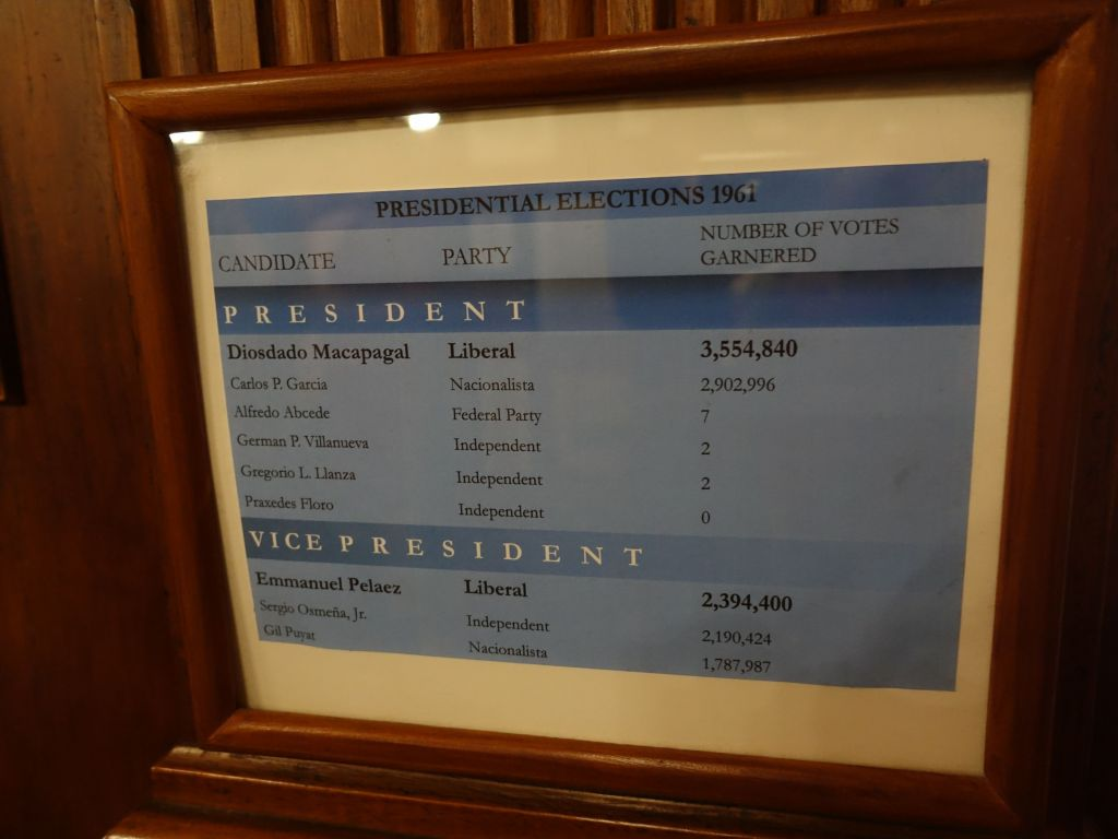 one year, the independent candidate got 0 votes, he apparently forgot to vote for himself :)