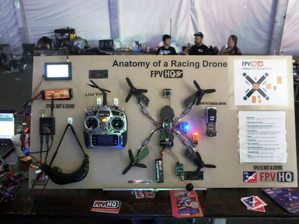nice way to show how FPV works