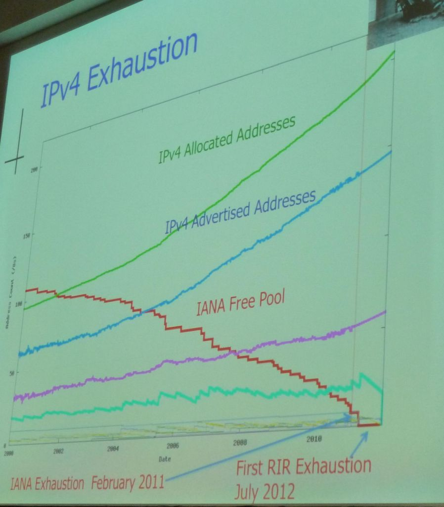 IPv6 keynote. Newsflash: we're screwed...